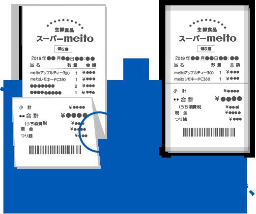 図:長い場合の貼り付け例 購入情報が確認できる位置で、折り曲げてください。